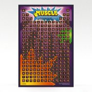 M.U.S.C.L.E. Poster for Sale